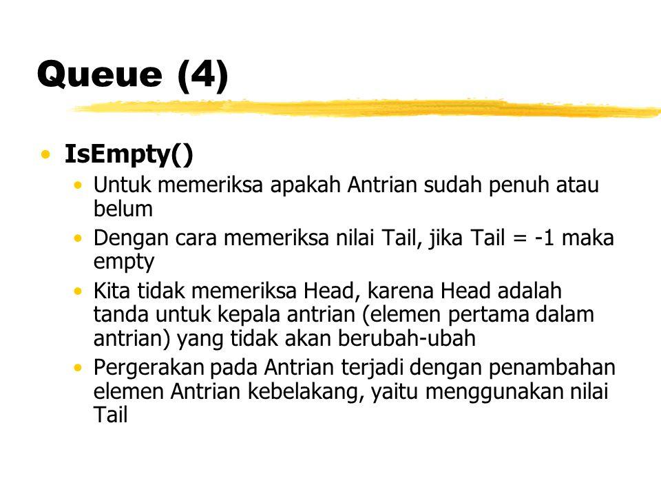 Queue (4) IsEmpty() Untuk memeriksa apakah Antrian sudah penuh atau belum Dengan cara memeriksa nilai Tail, jika Tail = -1 maka empty Kita tidak memer