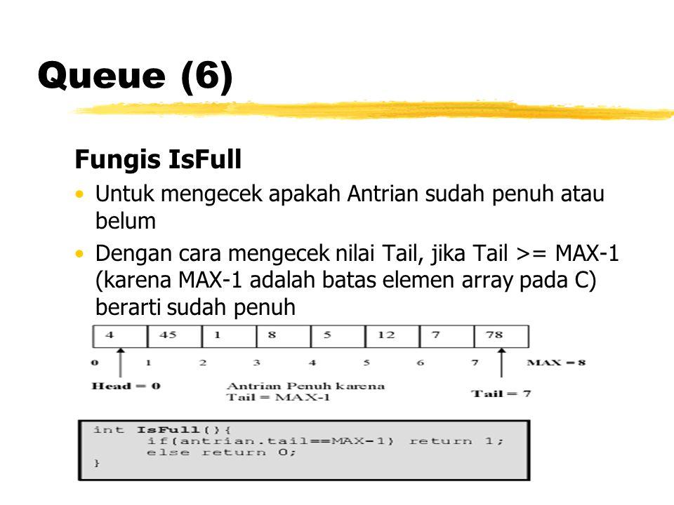 Queue (6) Fungis IsFull Untuk mengecek apakah Antrian sudah penuh atau belum Dengan cara mengecek nilai Tail, jika Tail >= MAX-1 (karena MAX-1 adalah