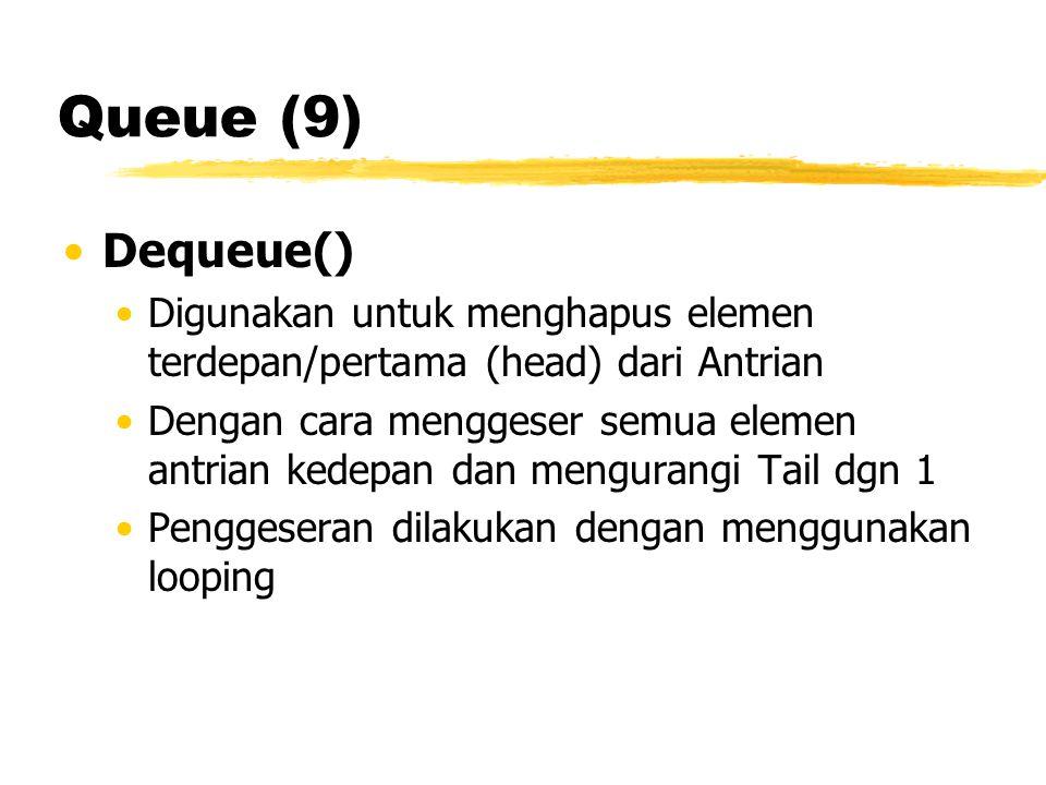 Queue (9) Dequeue() Digunakan untuk menghapus elemen terdepan/pertama (head) dari Antrian Dengan cara menggeser semua elemen antrian kedepan dan mengu