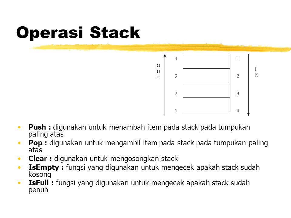 Operasi Stack Push : digunakan untuk menambah item pada stack pada tumpukan paling atas Pop : digunakan untuk mengambil item pada stack pada tumpukan
