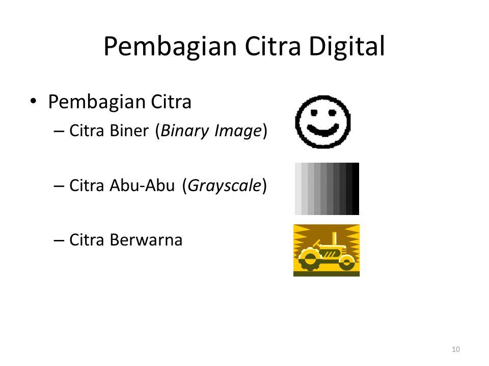 10 Pembagian Citra Digital Pembagian Citra – Citra Biner (Binary Image) – Citra Abu-Abu (Grayscale) – Citra Berwarna