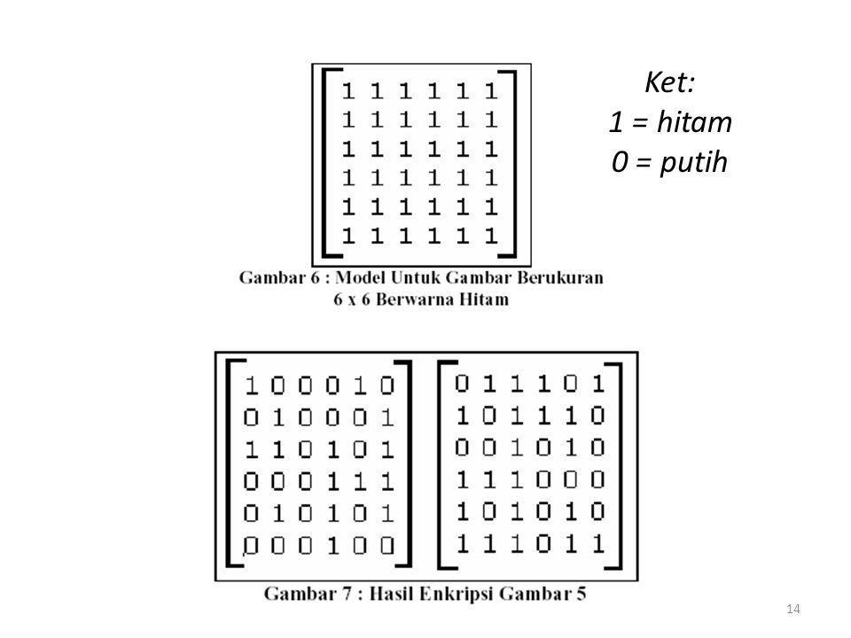 14 Ket: 1 = hitam 0 = putih