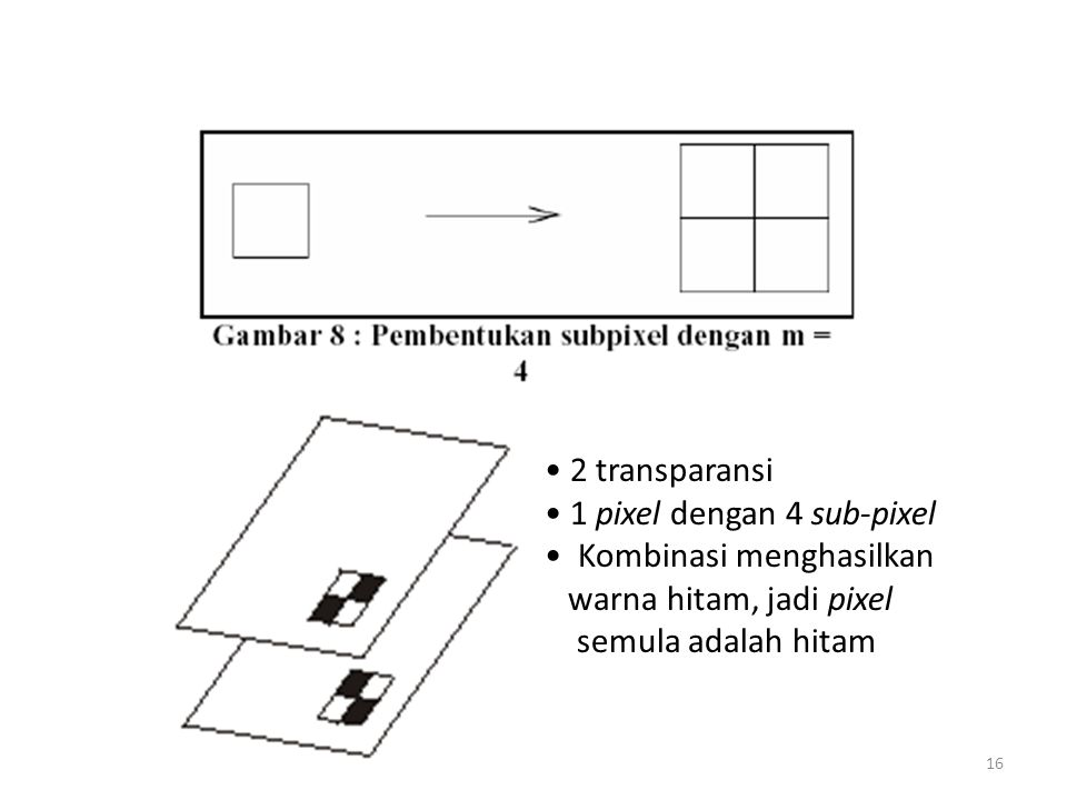 16 2 transparansi 1 pixel dengan 4 sub-pixel Kombinasi menghasilkan warna hitam, jadi pixel semula adalah hitam