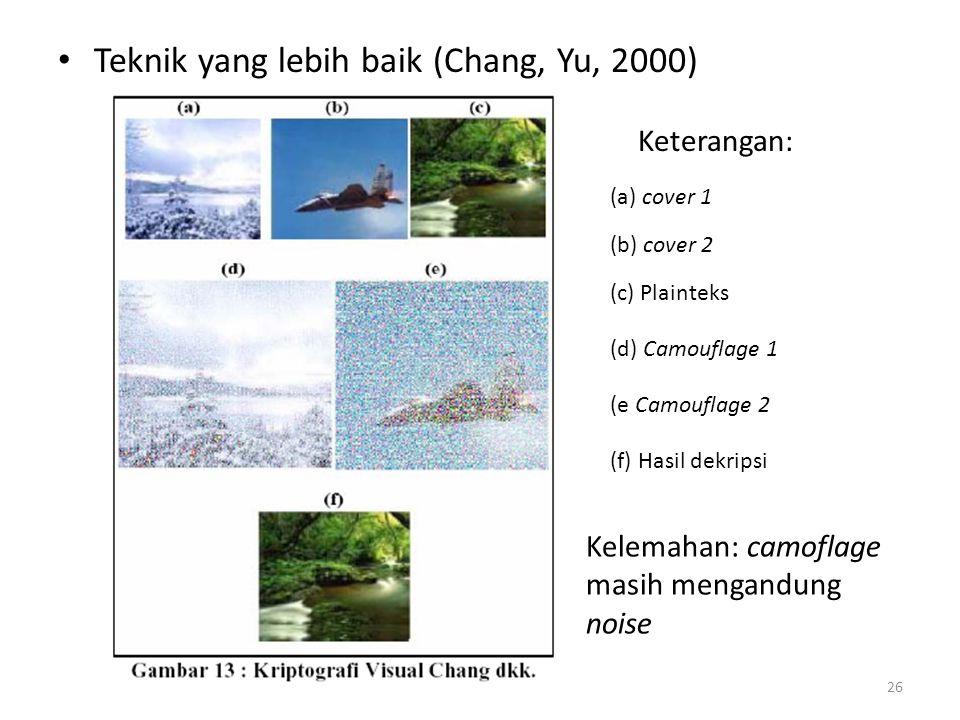 26 Teknik yang lebih baik (Chang, Yu, 2000) (a) cover 1 Keterangan: (b) cover 2 (c) Plainteks (d) Camouflage 1 (e Camouflage 2 (f) Hasil dekripsi Kele