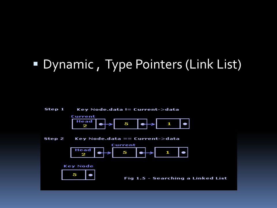 Dynamic, Type Pointers (Link List)