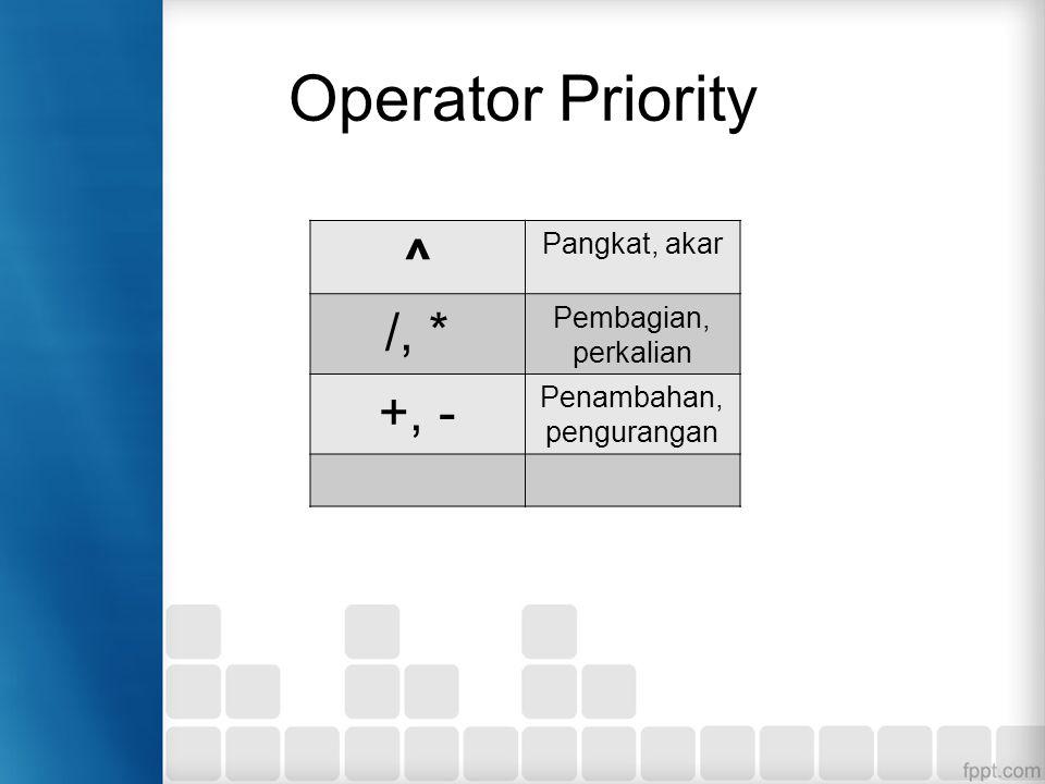 Operator Priority ^ Pangkat, akar /, * Pembagian, perkalian +, - Penambahan, pengurangan