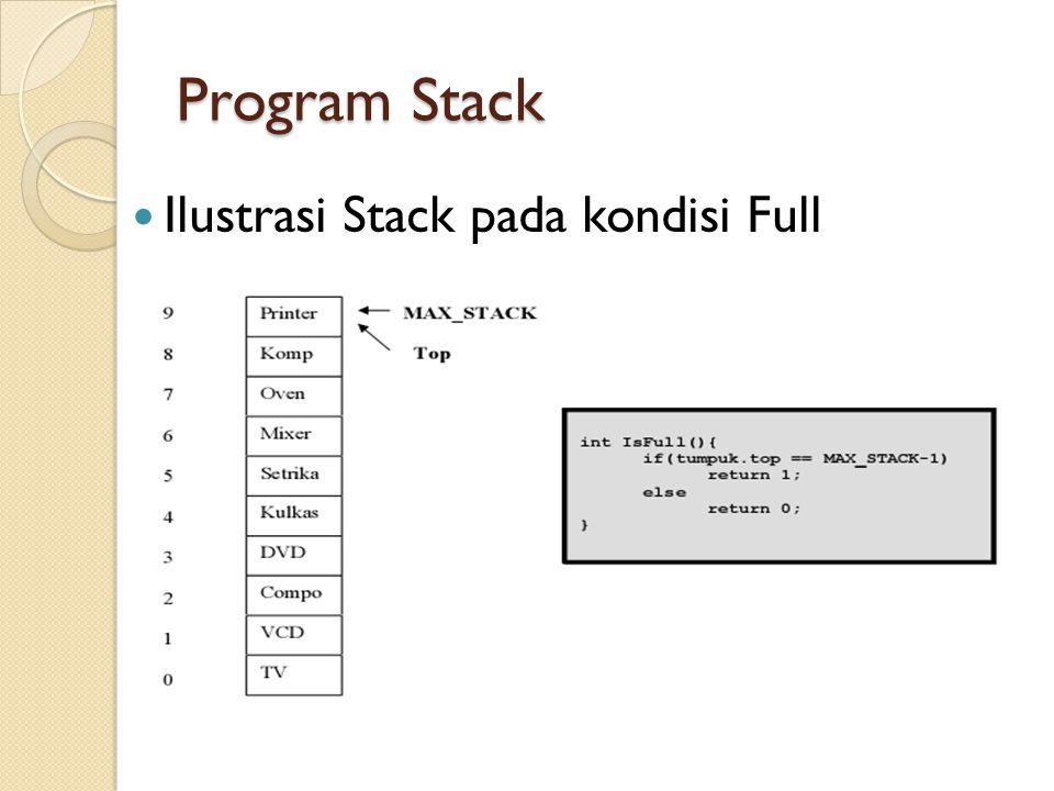 Program Stack Ilustrasi Stack pada kondisi Full