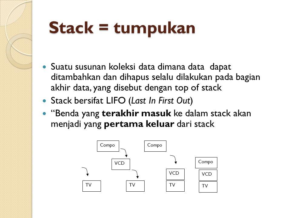 Operasi Stack Push ◦ digunakan untuk menambah item pada stack pada tumpukan paling atas Pop ◦ digunakan untuk mengambil item pada stack pada tumpukan paling atas Clear ◦ digunakan untuk mengosongkan stack IsEmpty ◦ fungsi yang digunakan untuk mengecek apakah stack sudah kosong IsFull ◦ fungsi yang digunakan untuk mengecek apakah stack sudah penuh 43214321 12341234 OUTOUT ININ