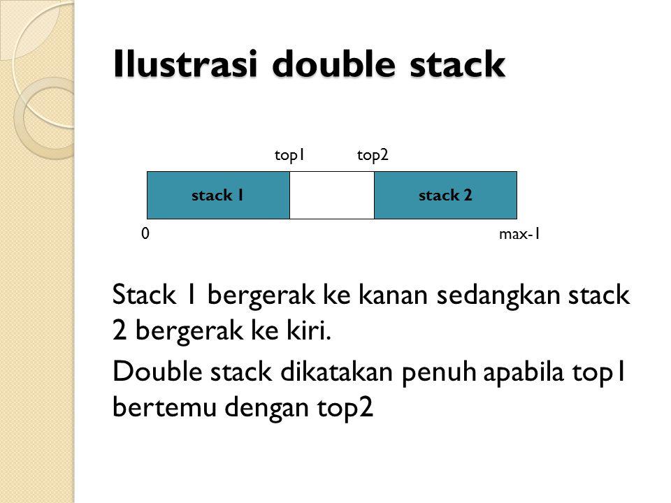 Ilustrasi double stack Stack 1 bergerak ke kanan sedangkan stack 2 bergerak ke kiri.