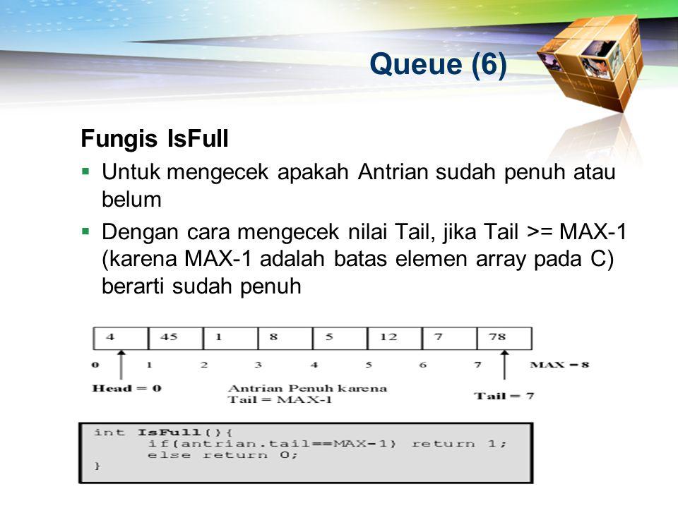 Queue (6) Fungis IsFull  Untuk mengecek apakah Antrian sudah penuh atau belum  Dengan cara mengecek nilai Tail, jika Tail >= MAX-1 (karena MAX-1 ada