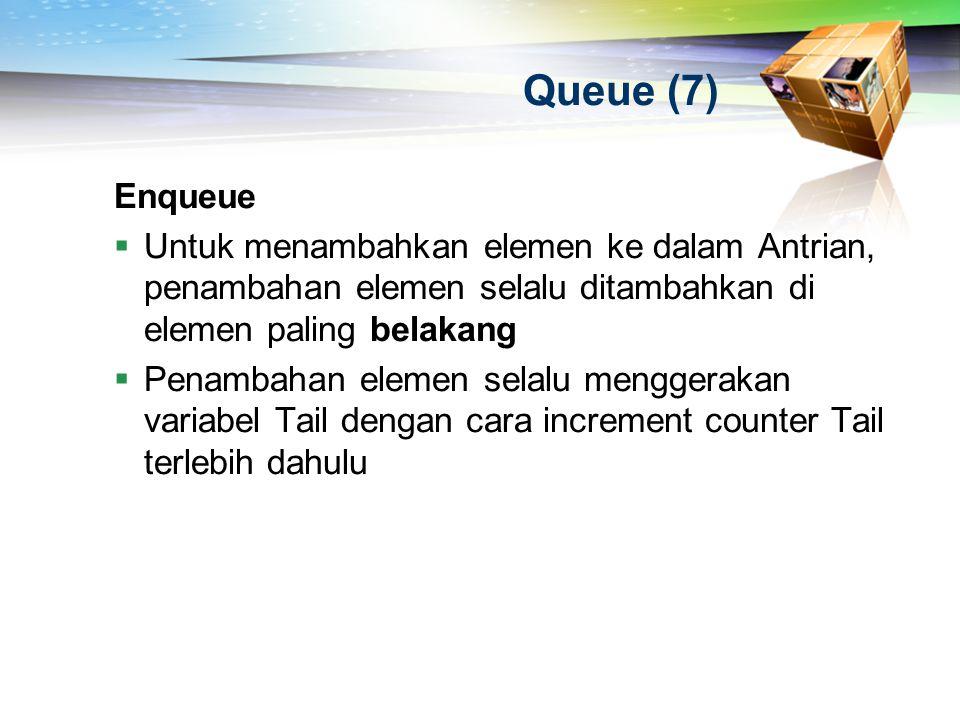 Queue (7) Enqueue  Untuk menambahkan elemen ke dalam Antrian, penambahan elemen selalu ditambahkan di elemen paling belakang  Penambahan elemen sela