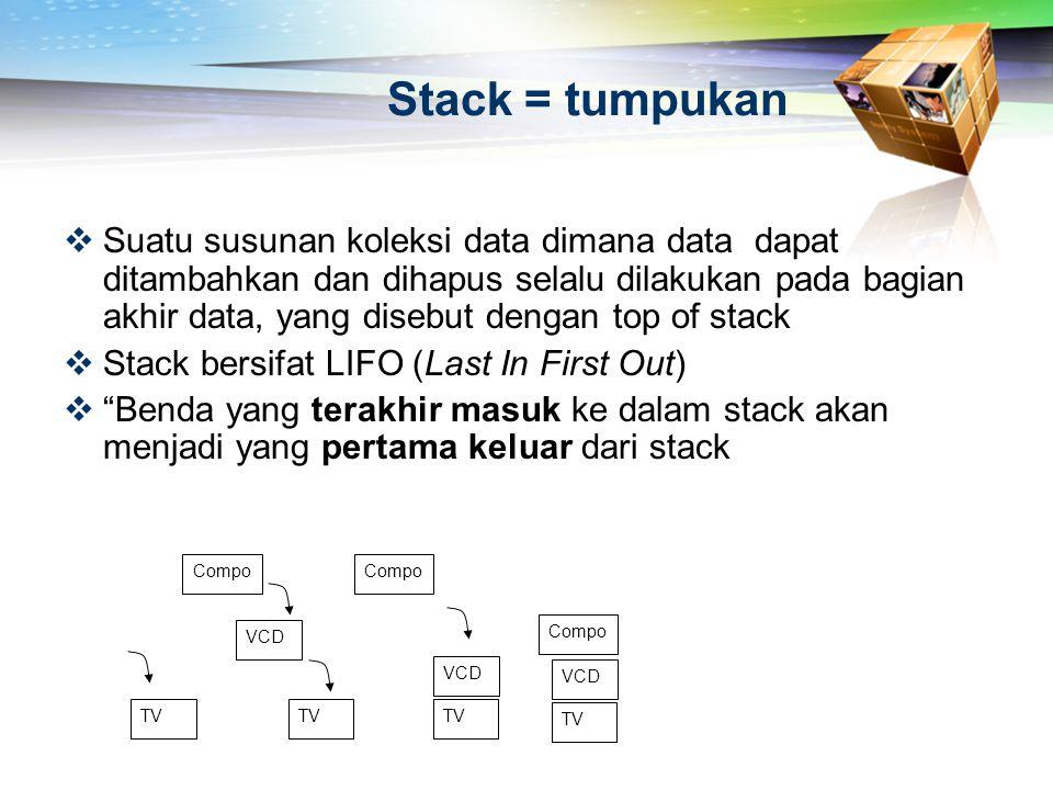 Stack = tumpukan  Suatu susunan koleksi data dimana data dapat ditambahkan dan dihapus selalu dilakukan pada bagian akhir data, yang disebut dengan t