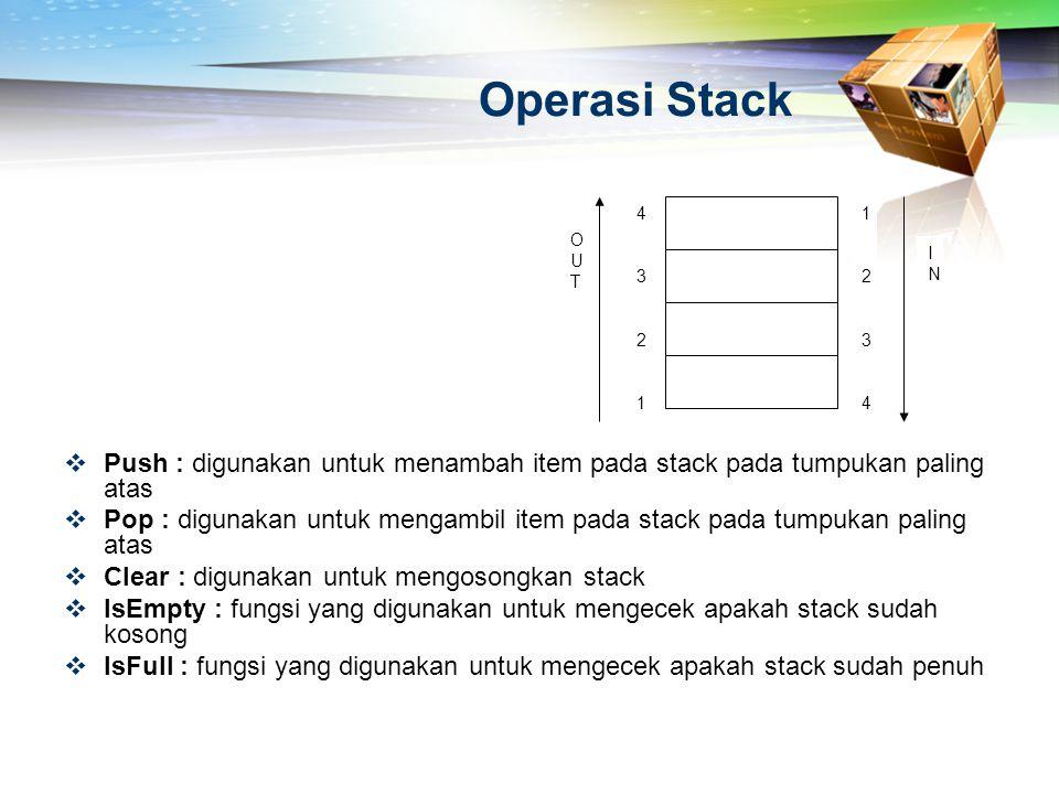 Operasi Stack  Push : digunakan untuk menambah item pada stack pada tumpukan paling atas  Pop : digunakan untuk mengambil item pada stack pada tumpu