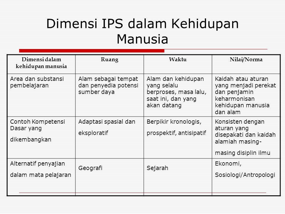 Tujuan Pembelajaran IPS  Secara rinci tujuan Pembelajaran IPS dapat dsampaikani sebagai berikut (Awan Mutakin, 1998).