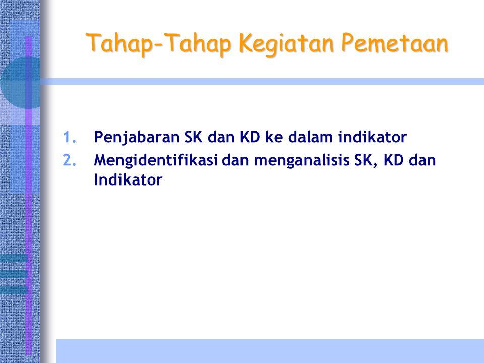 Tahap-Tahap Kegiatan Pemetaan 1.Penjabaran SK dan KD ke dalam indikator 2.Mengidentifikasi dan menganalisis SK, KD dan Indikator