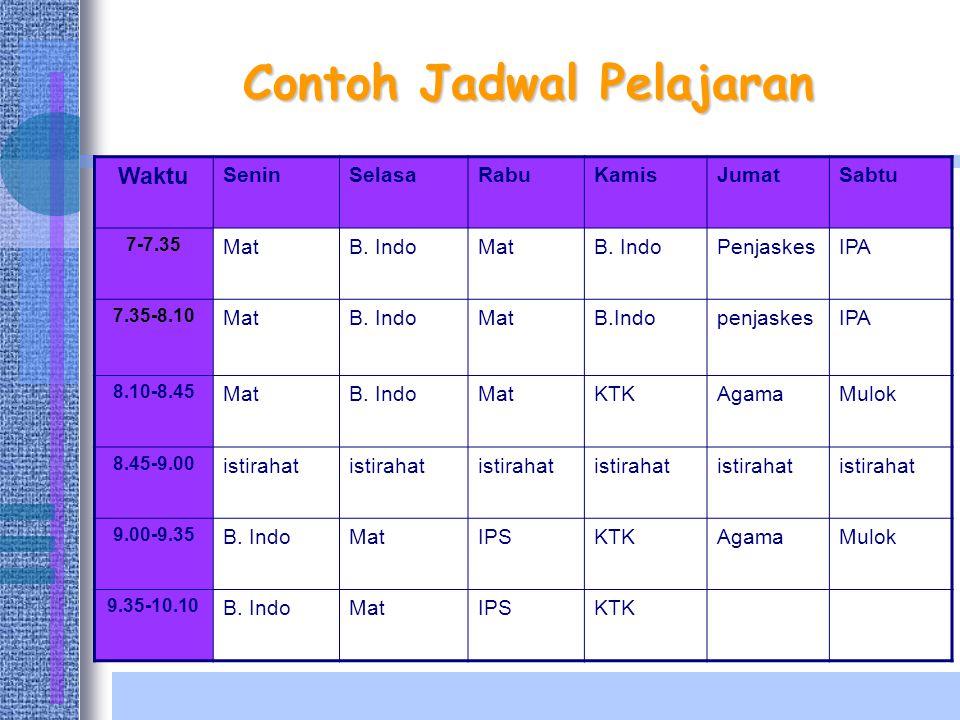 Contoh Jadwal Pelajaran Waktu SeninSelasaRabuKamisJumatSabtu 7-7.35 MatB. IndoMatB. IndoPenjaskesIPA 7.35-8.10 MatB. IndoMatB.IndopenjaskesIPA 8.10-8.