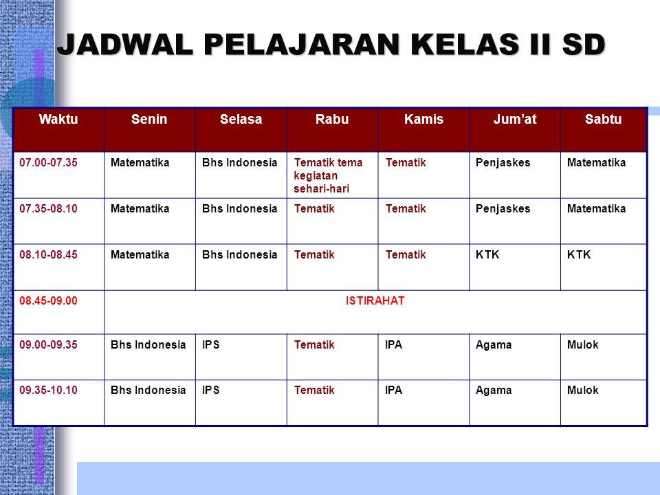 JADWAL PELAJARAN KELAS II SD WaktuSeninSelasaRabuKamisJum'atSabtu 07.00-07.35MatematikaBhs IndonesiaTematik tema kegiatan sehari-hari TematikPenjaskes