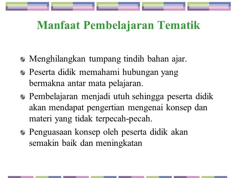 JADWAL PELAJARAN KELAS II SD WaktuSeninSelasaRabuKamisJum'atSabtu 07.00-07.35MatematikaBhs IndonesiaTematik tema kegiatan sehari-hari TematikPenjaskesMatematika 07.35-08.10MatematikaBhs IndonesiaTematik PenjaskesMatematika 08.10-08.45MatematikaBhs IndonesiaTematik KTK 08.45-09.00ISTIRAHAT 09.00-09.35Bhs IndonesiaIPSTematikIPAAgamaMulok 09.35-10.10Bhs IndonesiaIPSTematikIPAAgamaMulok