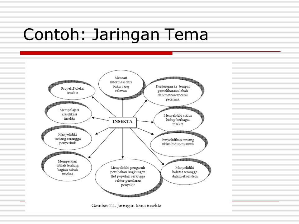 Penentuan Topik/Tema Beberapa hal yang perlu diperhatikan dalam penentuan topik/tema pada pembelajaran IPS Terpadu antara lain meliputi hal-hal berikut Topik, dalam pembelajaran IPS Terpadu, merupakan perekat antar- Kompetensi Dasar yang terdapat dalam satu rumpun mata pelajaran IPS.