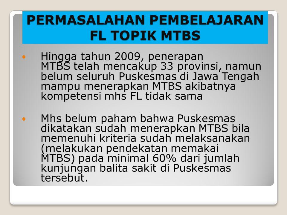Hambatan Pelaksanaan FL Topik MTBS 1.