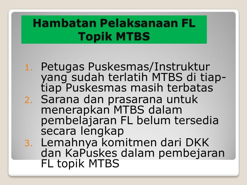 Menurut feedback mahasiswa bahwa pembelajaran MTBS di masing-masing Puskesmas memiliki beberapa kekhasan keluhan Balita Sakit yang menjadi fokus MTBS.