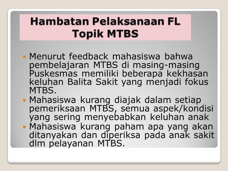 HARAPAN /OUTPUT FL TOPIK MTBS: Mahasiswa paham bahwa bila Puskesmas menerapkan MTBS berarti turut membantu dalam upaya pemerataan pelayanan kesehatan dan membuka akses bagi masyarakat untuk memperoleh pelayanan kes.