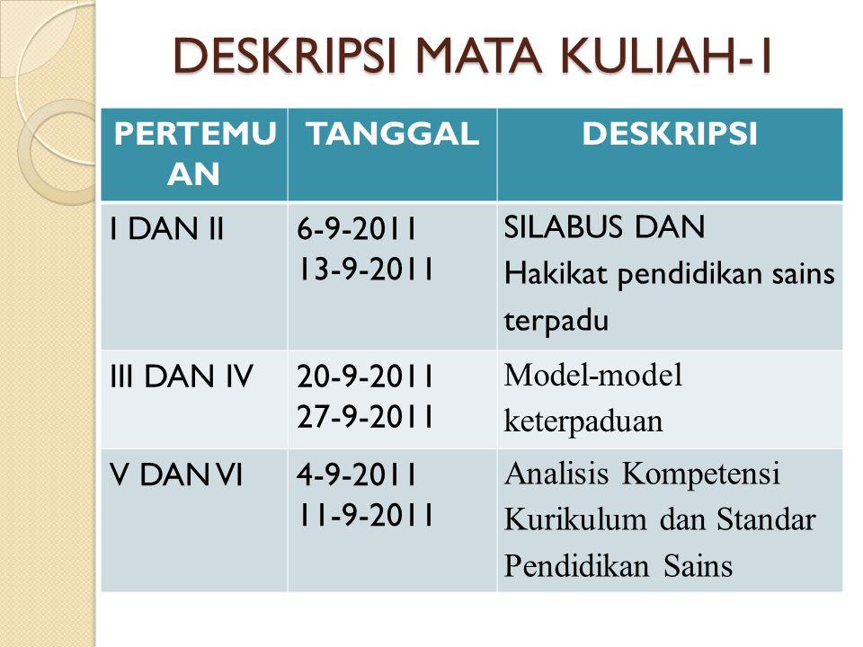 DESKRIPSI MATA KULIAH-1 PERTEMU AN TANGGALDESKRIPSI I DAN II6-9-2011 13-9-2011 SILABUS DAN Hakikat pendidikan sains terpadu III DAN IV20-9-2011 27-9-2