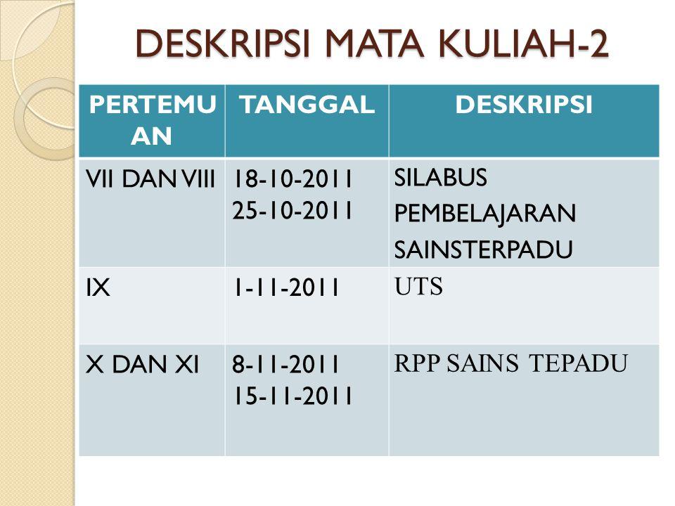 DESKRIPSI MATA KULIAH-3 PERTEMU AN TANGGALDESKRIPSI XII22-11-2011 BAHAN AJAR SAINSTERPADU XIII DAN XIV 29-11-2011 6-12-2011 EVALUASI PEMBELAJARAN SAINS TERPADU XV DAN XVI 13-12-2011 20-11-2011 PRESENTASI MAHASISWA