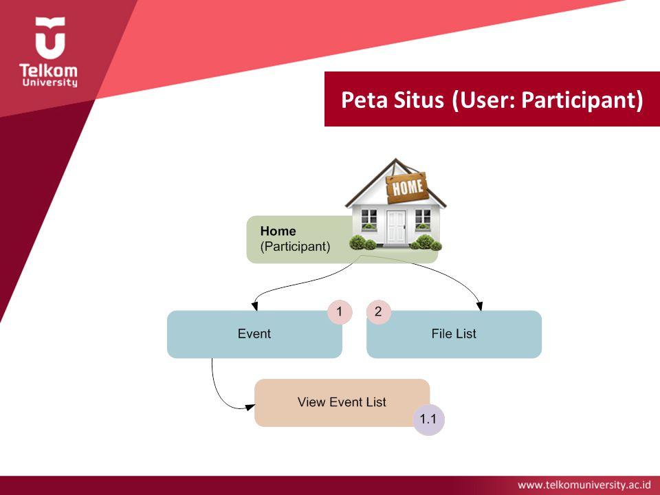 Peta Situs (User: Participant)
