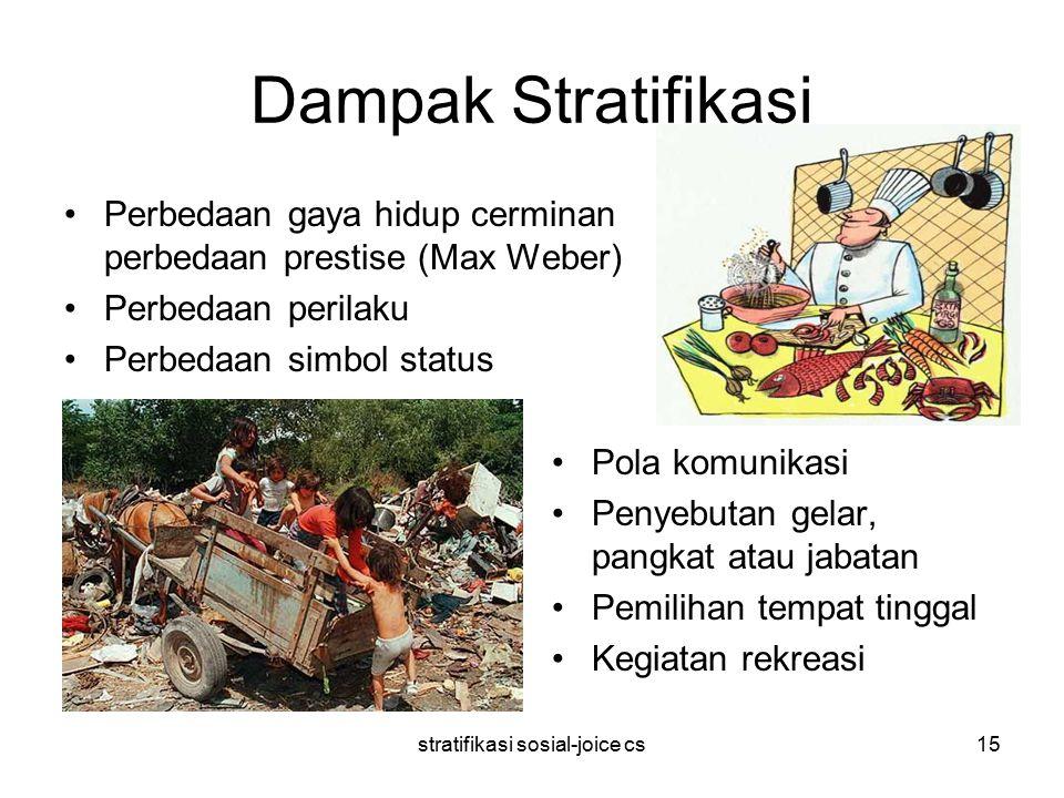 stratifikasi sosial-joice cs15 Dampak Stratifikasi Perbedaan gaya hidup cerminan perbedaan prestise (Max Weber) Perbedaan perilaku Perbedaan simbol st