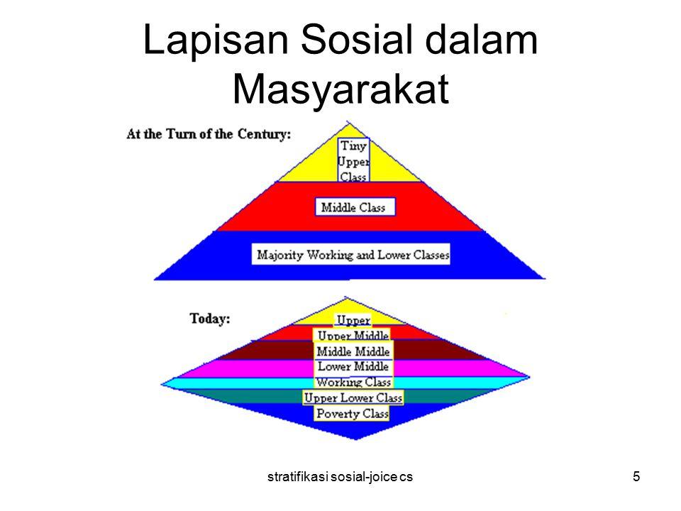 stratifikasi sosial-joice cs5 Lapisan Sosial dalam Masyarakat