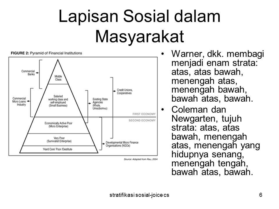 stratifikasi sosial-joice cs6 Lapisan Sosial dalam Masyarakat Warner, dkk. membagi menjadi enam strata: atas, atas bawah, menengah atas, menengah bawa