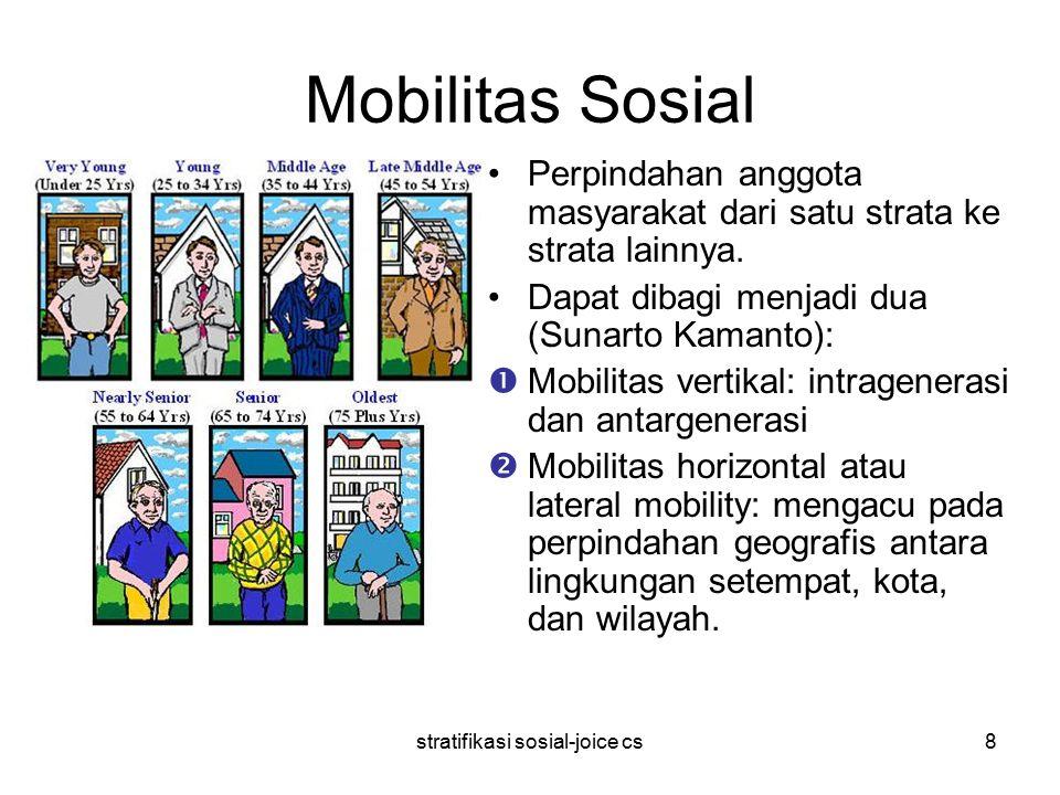 stratifikasi sosial-joice cs8 Mobilitas Sosial Perpindahan anggota masyarakat dari satu strata ke strata lainnya. Dapat dibagi menjadi dua (Sunarto Ka