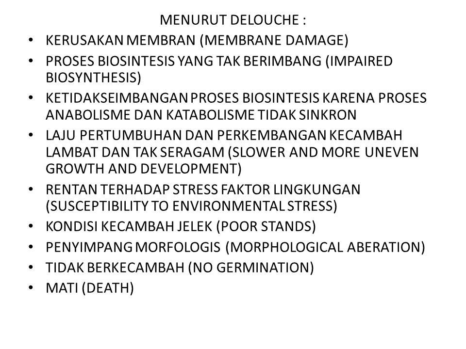 MENURUT DELOUCHE : KERUSAKAN MEMBRAN (MEMBRANE DAMAGE) PROSES BIOSINTESIS YANG TAK BERIMBANG (IMPAIRED BIOSYNTHESIS) KETIDAKSEIMBANGAN PROSES BIOSINTE