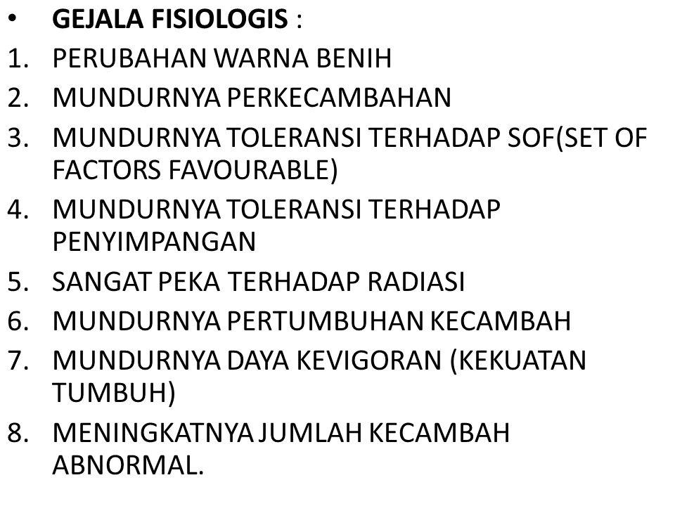 GEJALA FISIOLOGIS : 1.PERUBAHAN WARNA BENIH 2.MUNDURNYA PERKECAMBAHAN 3.MUNDURNYA TOLERANSI TERHADAP SOF(SET OF FACTORS FAVOURABLE) 4.MUNDURNYA TOLERA