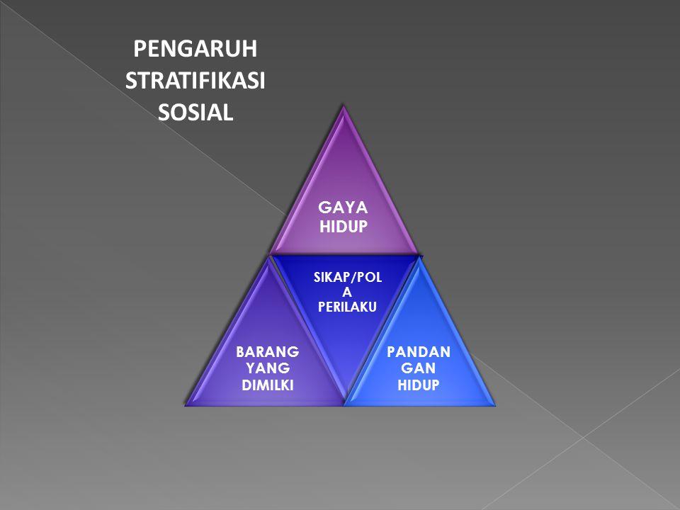 PENGARUH STRATIFIKASI SOSIAL GAYA HIDUP BARANG YANG DIMILKI SIKAP/POL A PERILAKU PANDAN GAN HIDUP
