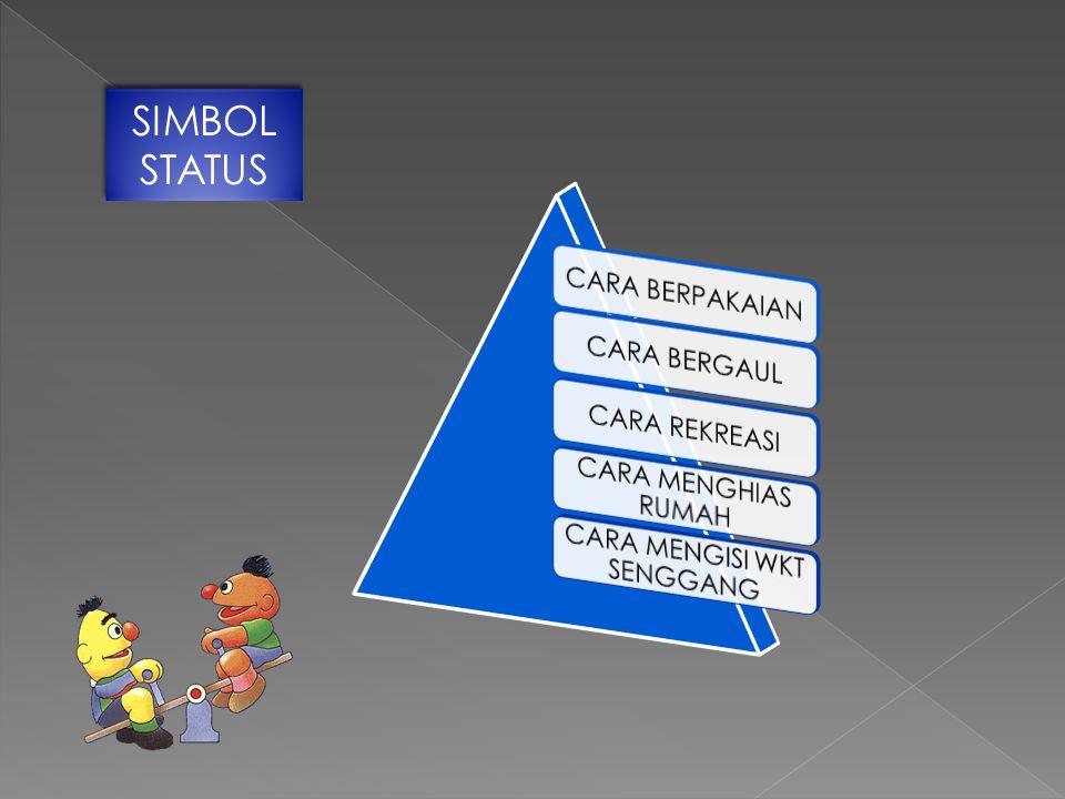 SIMBOL STATUS