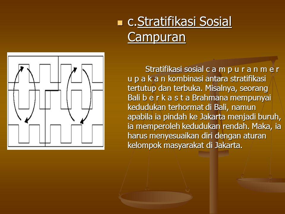 c.Stratifikasi Sosial Campuran Stratifikasi sosial c a m p u r a n m e r u p a k a n kombinasi antara stratifikasi tertutup dan terbuka.