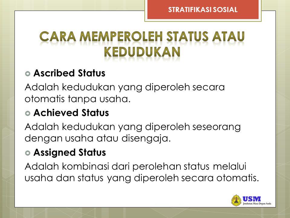 STRATIFIKASI SOSIAL  Ascribed Status Adalah kedudukan yang diperoleh secara otomatis tanpa usaha.  Achieved Status Adalah kedudukan yang diperoleh s