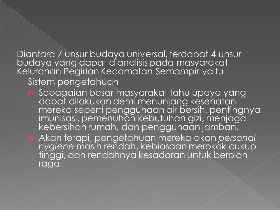 Diantara 7 unsur budaya universal, terdapat 4 unsur budaya yang dapat dianalisis pada masyarakat Kelurahan Pegirian Kecamatan Semampir yaitu : 1.