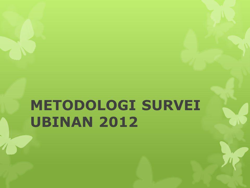 Pendahuluan  Survei Ubinan dilakukan setiap tahun secara rutin.