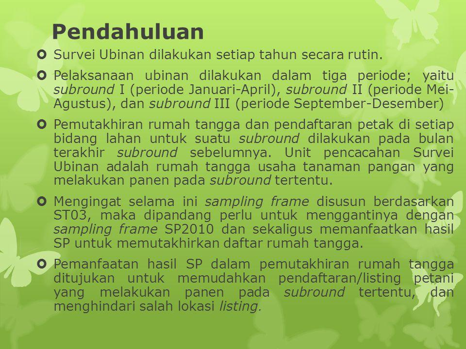 Kerangka Sampel  Kerangka sampel desa/kelurahan  Kerangka sampel blok sensus  Kerangka sampel rumah tangga