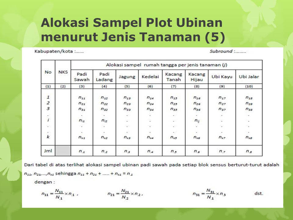 Alokasi Sampel Plot Ubinan menurut Jenis Tanaman (5) Tabel 4. Alokasi Sampel Ubinan Menurut NKS dan Jenis Tanaman