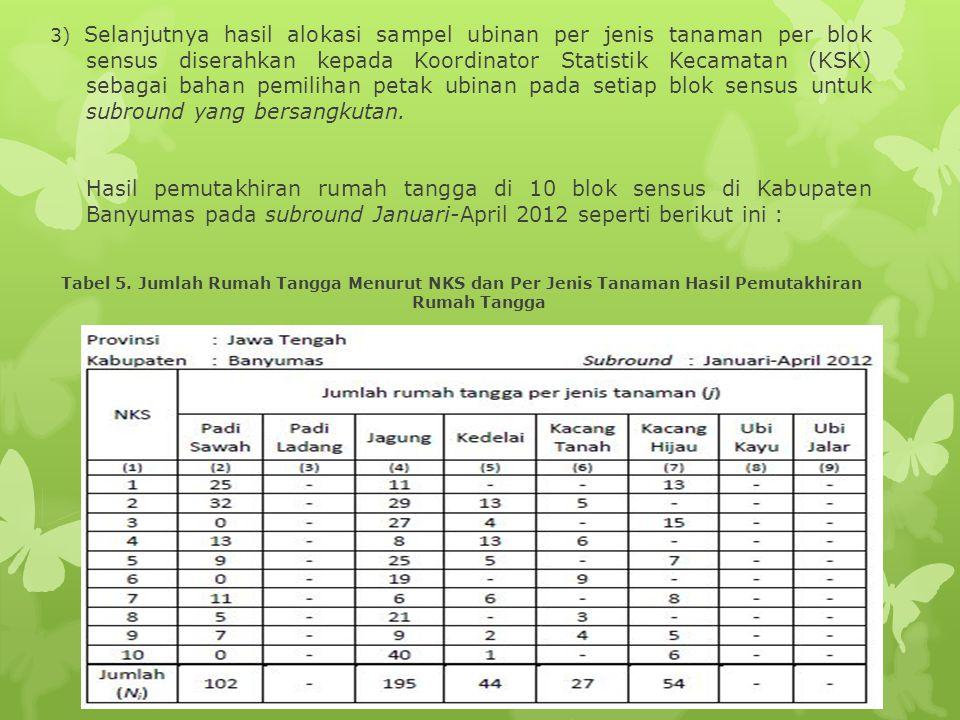 3) Selanjutnya hasil alokasi sampel ubinan per jenis tanaman per blok sensus diserahkan kepada Koordinator Statistik Kecamatan (KSK) sebagai bahan pem
