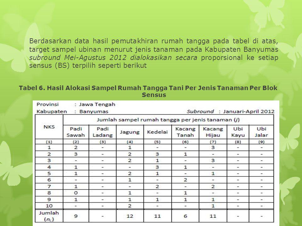 Berdasarkan data hasil pemutakhiran rumah tangga pada tabel di atas, target sampel ubinan menurut jenis tanaman pada Kabupaten Banyumas subround Mei-A