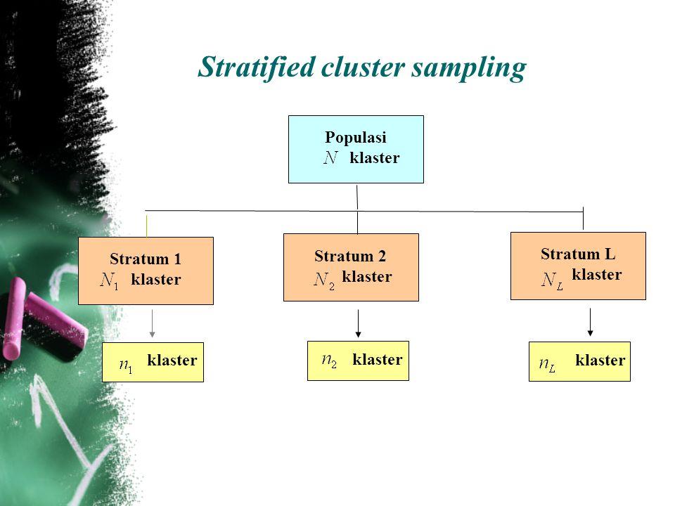 Populasi klaster Stratum 1 klaster Stratum 2 klaster Stratum L klaster Stratified cluster sampling