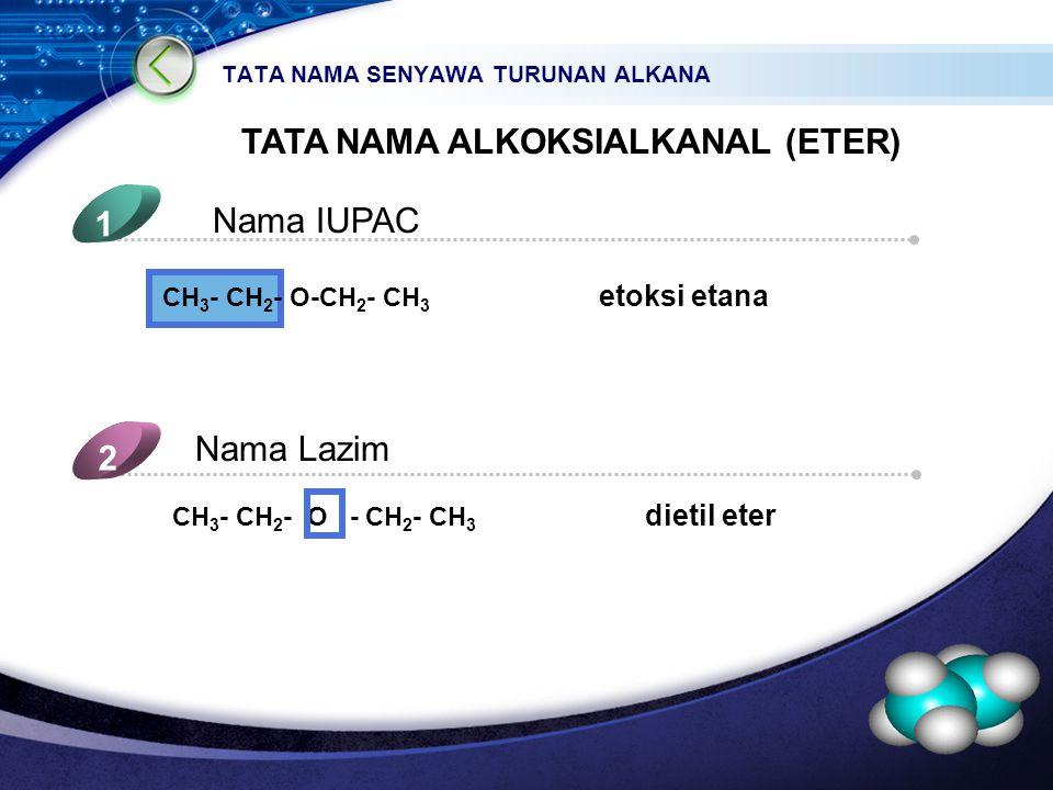 LOGO TATA NAMA SENYAWA TURUNAN ALKANA TATA NAMA ALKOKSIALKANAL (ETER) Nama IUPAC 1 Nama Lazim 2 5 4 CH 3 - CH 2 - O-CH 2 - CH 3 etoksi etana CH 3 - CH 2 - O - CH 2 - CH 3 dietil eter