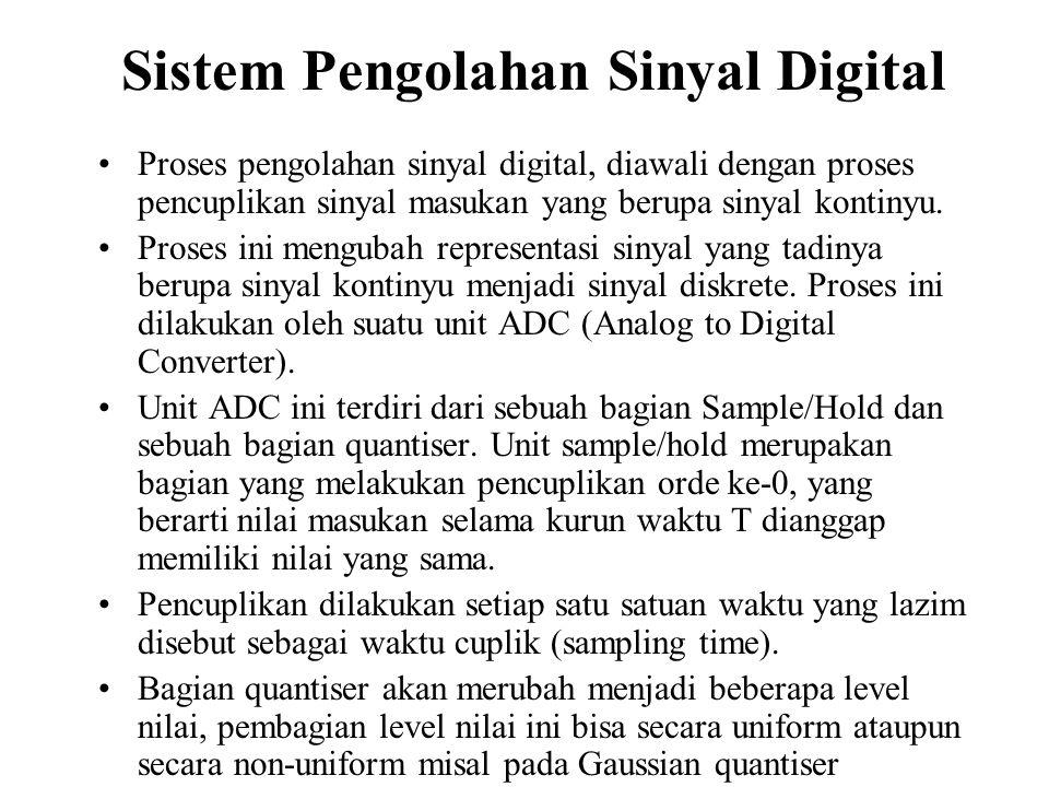 Sistem Pengolahan Sinyal Digital Proses pengolahan sinyal digital, diawali dengan proses pencuplikan sinyal masukan yang berupa sinyal kontinyu. Prose