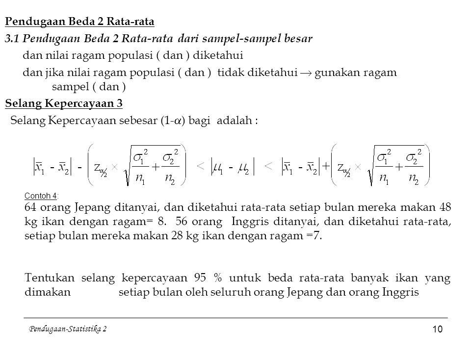 Pendugaan-Statistika 2 10 Pendugaan Beda 2 Rata-rata 3.1Pendugaan Beda 2 Rata-rata dari sampel-sampel besar dan nilai ragam populasi ( dan ) diketahui