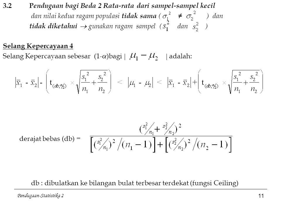 Pendugaan-Statistika 2 11 3.2 P endugaan bagi Beda 2 Rata-rata dari sampel-sampel kecil dan nilai kedua ragam populasi tidak sama ( ≠ ) dan tidak dike